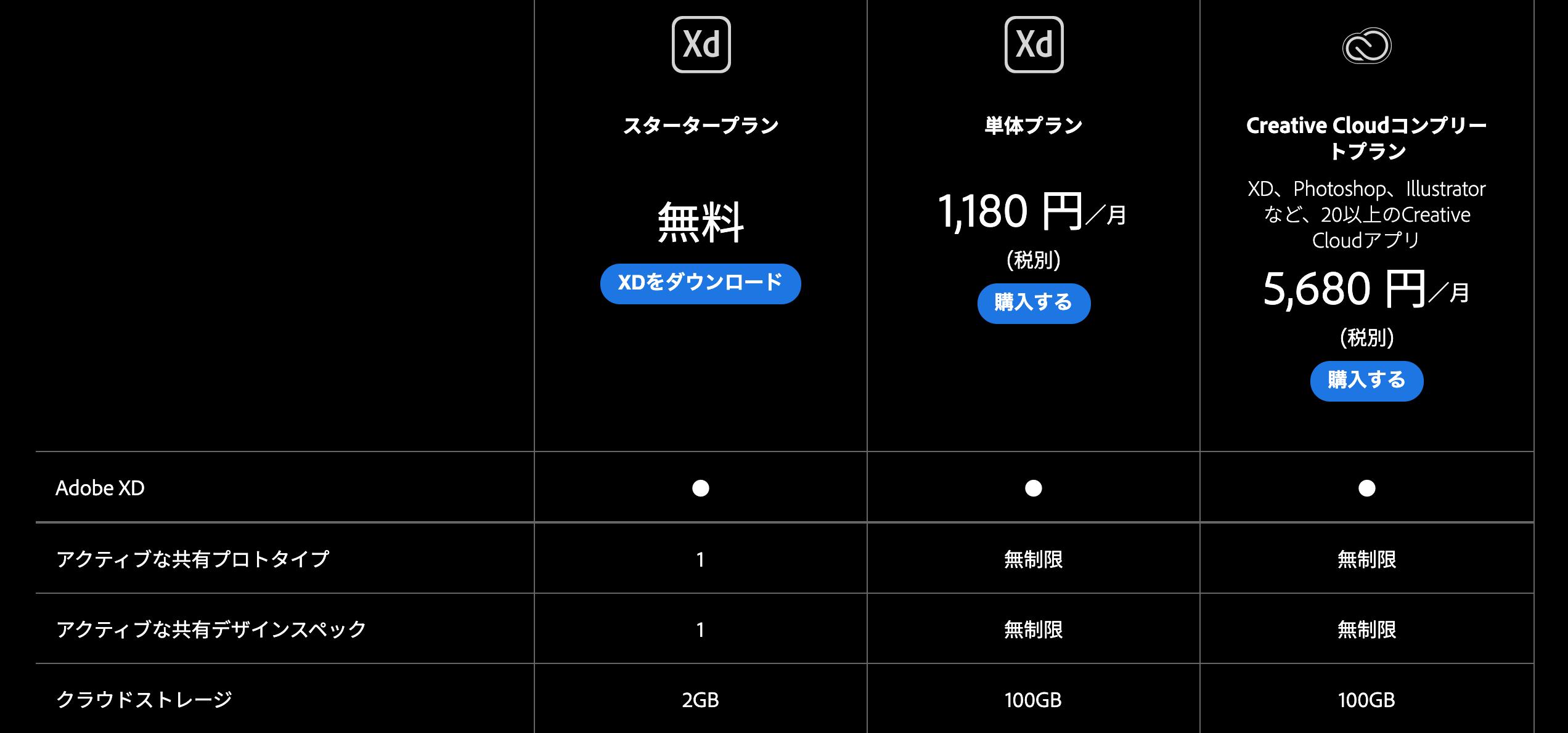 Screenshot 2020 07 04 at 12.09.12