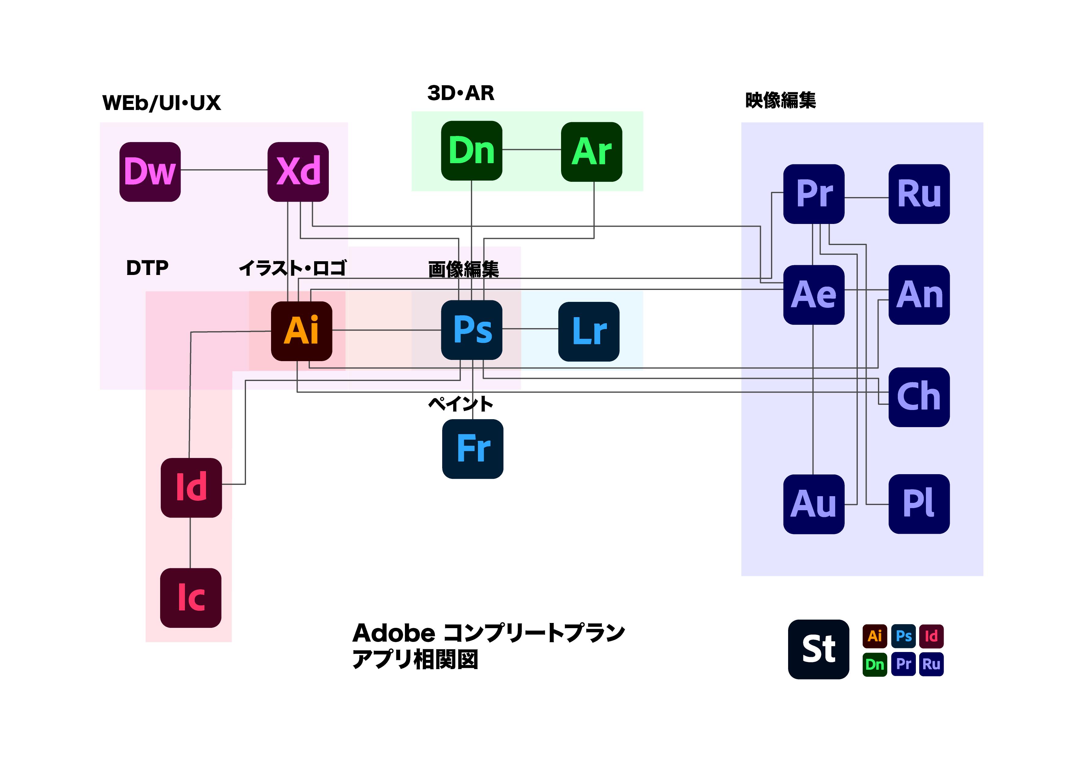 Adobe all apps 01